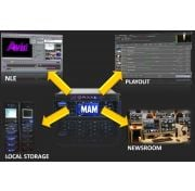 Axel Technology XMAM